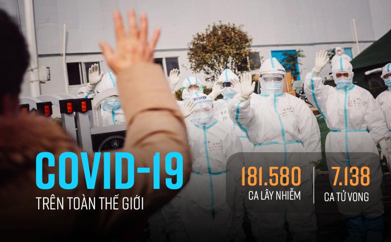 COVID-19: Số ca lây nhiễm ở toàn cầu lần đầu vượt Trung Quốc, ít nhất 30 nước đã kích hoạt phong tỏa