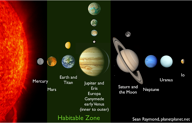 Tìm thấy dấu hiệu sự sống gần Trái Đất: Giới khoa học phải xem lại định nghĩa về dạng sống? - Ảnh 7.
