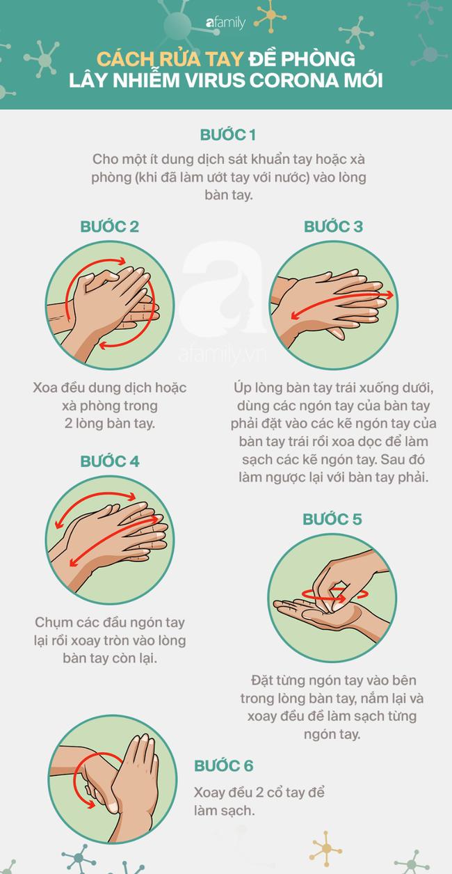 Rửa tay liên tục để phòng chống Covid-19, liệu có cần phải tháo bỏ nhẫn cưới hoặc các đồ trang sức khác? - Ảnh 2.