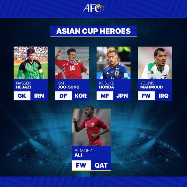 Công Vinh được AFC xướng tên trong đội hình huyền thoại bóng đá Đông Nam Á - Ảnh 11.