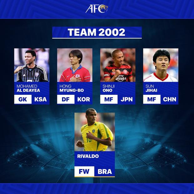 Công Vinh được AFC xướng tên trong đội hình huyền thoại bóng đá Đông Nam Á - Ảnh 12.