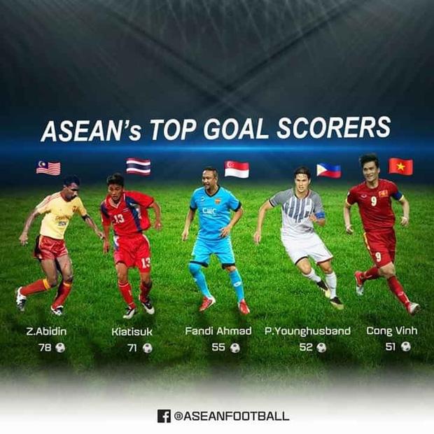 Công Vinh được AFC xướng tên trong đội hình huyền thoại bóng đá Đông Nam Á - Ảnh 4.