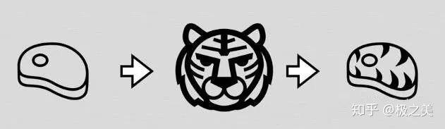 Tại sao nhân loại không thuần hóa hổ hay sư tử để làm gia súc hay thú cưỡi? - Ảnh 3.