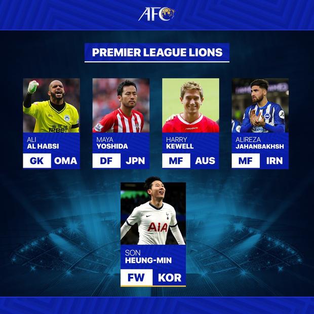 Công Vinh được AFC xướng tên trong đội hình huyền thoại bóng đá Đông Nam Á - Ảnh 7.