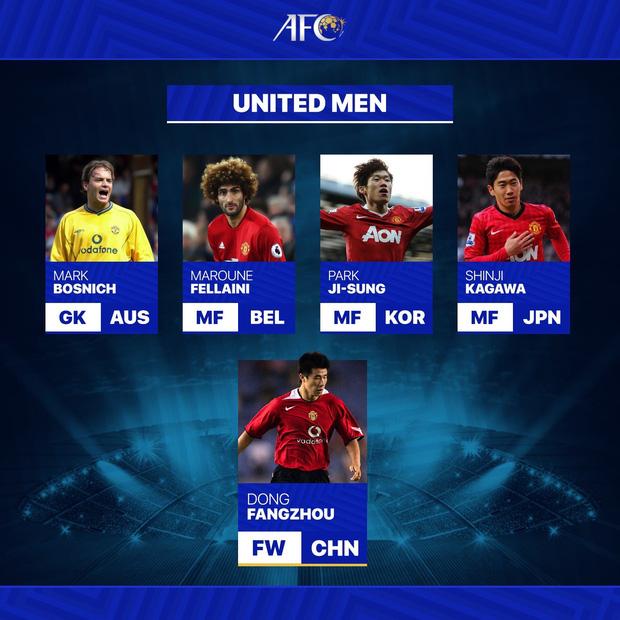 Công Vinh được AFC xướng tên trong đội hình huyền thoại bóng đá Đông Nam Á - Ảnh 8.