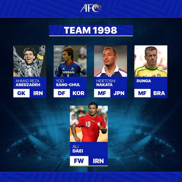 Công Vinh được AFC xướng tên trong đội hình huyền thoại bóng đá Đông Nam Á - Ảnh 9.