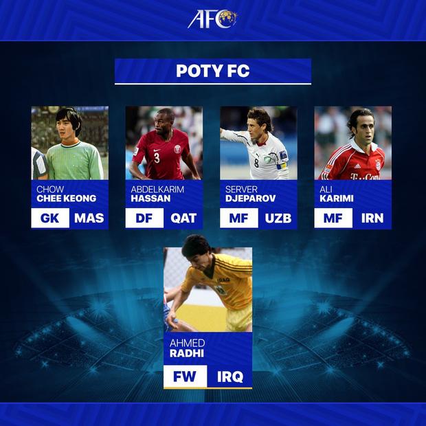 Công Vinh được AFC xướng tên trong đội hình huyền thoại bóng đá Đông Nam Á - Ảnh 10.