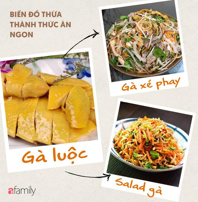 Thức ăn thừa đừng chỉ quay lại bằng lò vi sóng mà hãy thử những cách xử lý này xem - Ảnh 1.