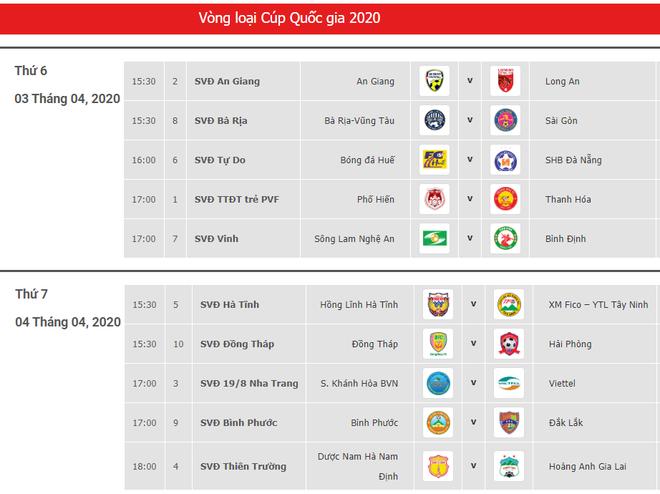 V.League 2020 chưa hẹn ngày trở lại nhưng bóng đá Việt Nam vẫn còn giải đấu ngay đầu tháng 4 - Ảnh 2.