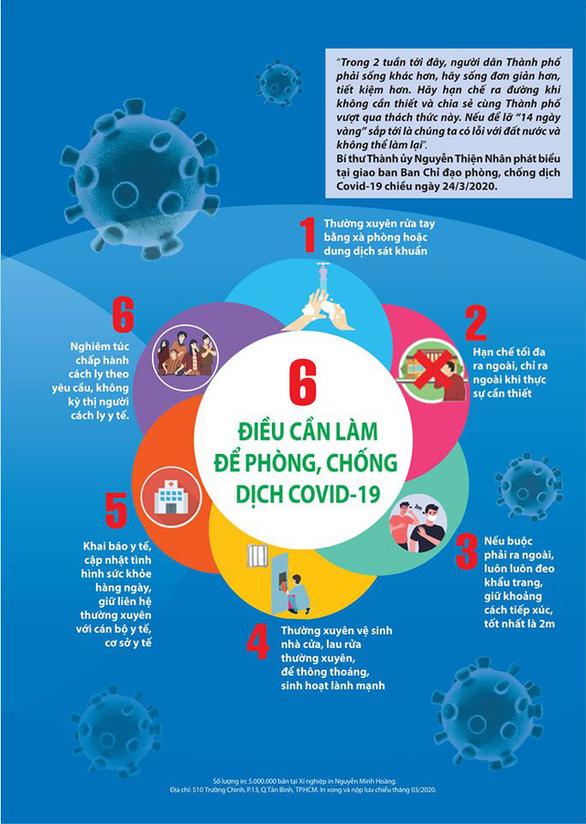 TPHCM phát 5 triệu tờ rơi về 12 việc cần làm ngay trong 14 ngày vàng để phòng chống dịch Covid-19 - Ảnh 2.