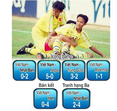 Văn Quyến khiến Trung Quốc ôm hận, suýt chút nữa đưa Việt Nam vào đến sân chơi World Cup - Ảnh 4.