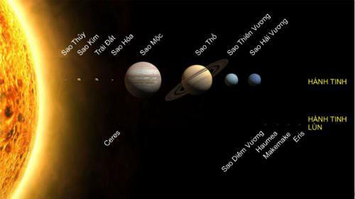 1001 thắc mắc: Vì sao nói sao kim là hành tinh quái dị? - Ảnh 1.