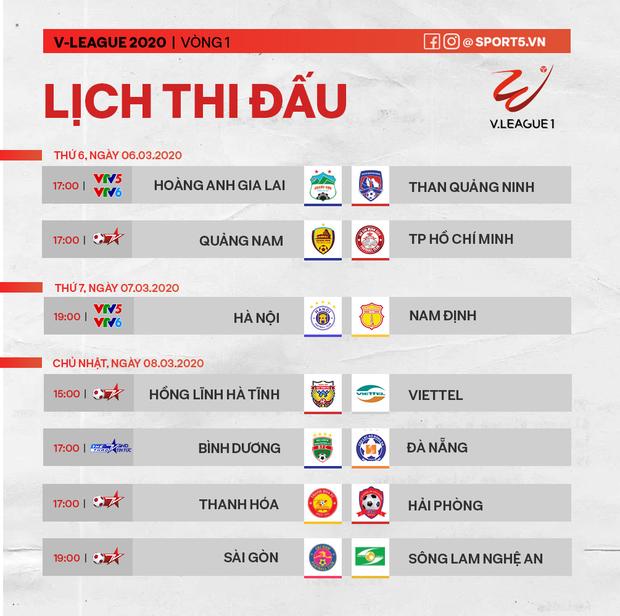 Đình Trọng đi tái khám, chắc chắn không thi đấu trận khai màn V.League 2020: CLB Hà Nội đặt niềm tin vào bộ đôi tuyển thủ U23 - Ảnh 5.