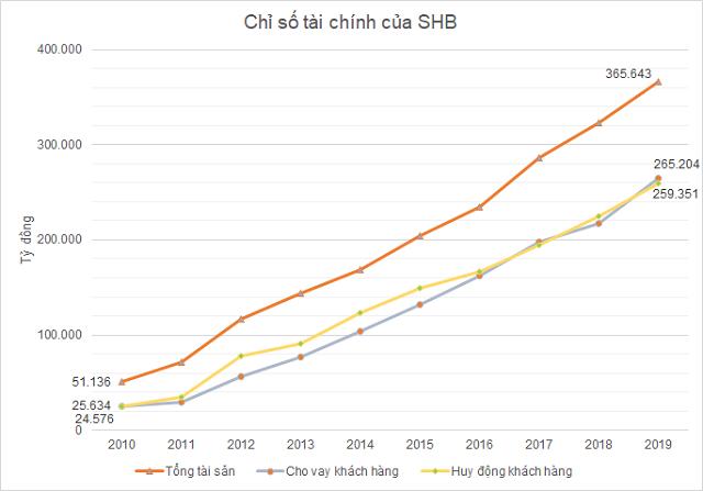 Ngoài SHB, ông Đỗ Quang Hiển còn sở hữu hàng loạt công ty trên sàn chứng khoán - Ảnh 1.