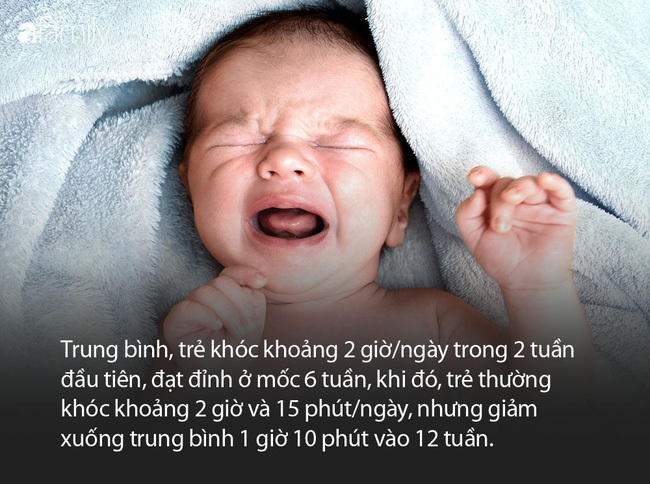 Nếu bạn đang nuôi một em bé hay quấy khóc, hãy thử ngay mẹo nhỏ mà hữu ích mà cha mẹ Đan Mạch hay áp dụng dưới đây - Ảnh 2.