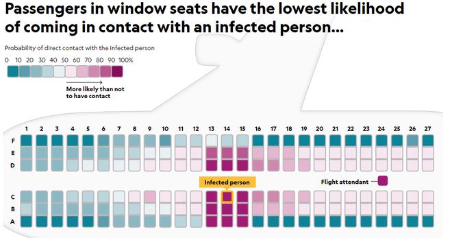 Làm thế nào để phòng tránh lây nhiễm virus corona khi đi máy bay? - Ảnh 2.