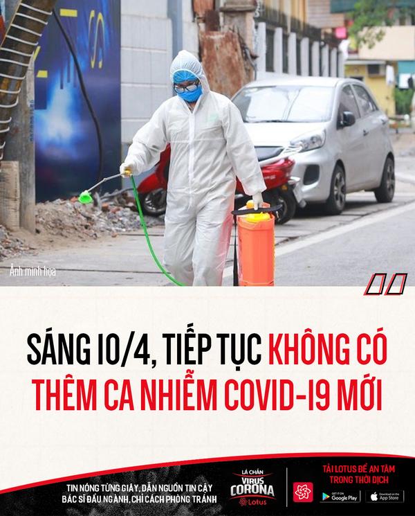Dịch Covid-19 ngày 10/4: Tại sao bệnh nhân phi công diễn tiến nặng? Lý do BN 50 dương tính trở lại với SARS-CoV-2 - Ảnh 1.