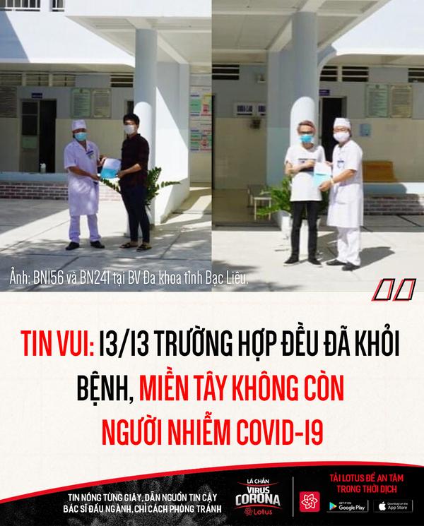 Nhân viên Công ty Trường Sinh dương tính SAR-CoV-2 sau khi xuất viện, lịch trở lại trường của học sinh gần 40 tỉnh, thành - Ảnh 1.