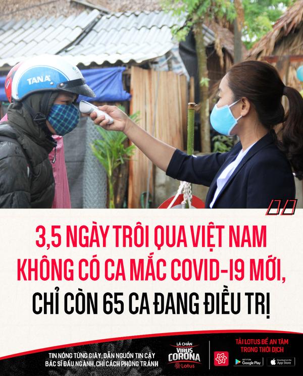 800 nhân viên y tế ở HN, TP.HCM tiêm thử vaccine ngừa lao và bệnh Covid-19; BN 188 dương tính SAR-CoV-2 sau khi xuất viện - Ảnh 1.