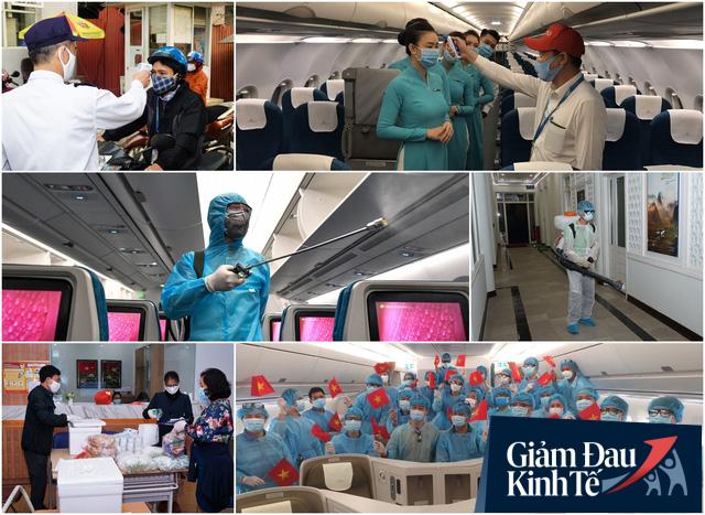 2000 nhân viên phải cách ly, 100 máy bay nằm không, doanh thu giảm 50.000 tỷ, toàn bộ người lao động bị giảm lương, CEO Vietnam Airlines chia sẻ: Chúng ta đang đối mặt với những thách thức mang tính sống còn - Ảnh 1.