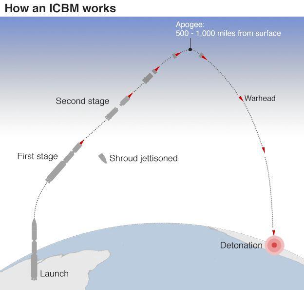 Iran bất ngờ răn đe Mỹ bằng năng lực tiệm cận ICBM - Xe cơ giới Nga-Thổ căng mình chịu mưa gạch đá ở tây bắc Syria - Ảnh 1.