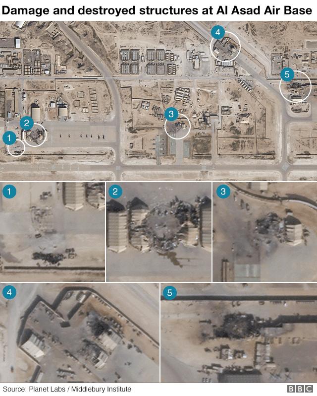 Nhận 3 cú đấm của Iran, TT Trump nổi giận: 4 tàu sân bay, tàu đổ bộ vào vị trí - Nóng rực - Ảnh 3.