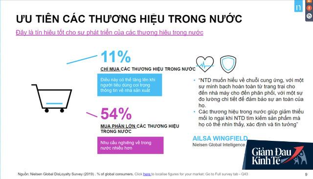 Tín hiệu tuyệt vời cho thương hiệu trong nước: 76% người Việt chỉ mua thương hiệu Việt hoặc xài phần lớn thương hiệu nội trong Covid-19  - Ảnh 2.