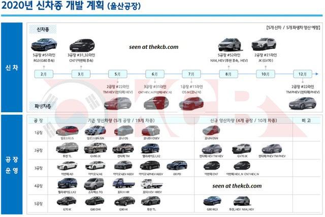 Hyundai Santa Fe 2021 sẽ ra mắt vào tháng 5 với nhiều thay đổi đáng chú ý - Ảnh 1.