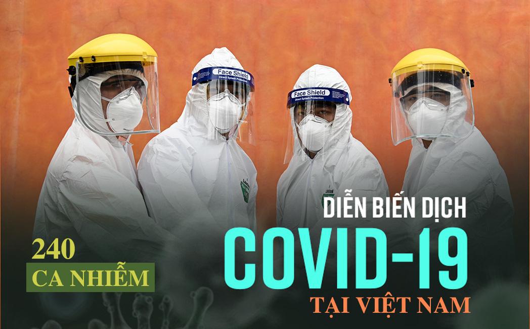Cập nhật dịch Covid-19 ngày 5/4: Việt Nam tạm dừng ở 240 ca nhiễm; Hơn 20 người F1 tiếp xúc gần BN 237 ở Ninh Bình đều có thể trạng bình thường