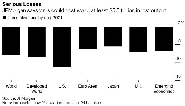 Kinh tế thế giới có thể mất một Nhật Bản vì Covid-19 - Ảnh 1.