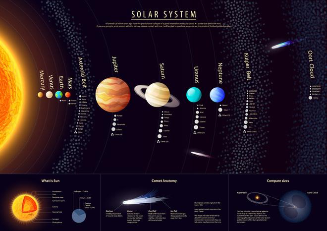Xuất hiện quái vật vũ trụ lỗ đen ngay Hệ Mặt Trời? Nhà khoa học nói gì về điều này? - Ảnh 2.