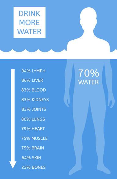 Uống nước thế nào mới là đúng cách, khoa học: Yếu tố dinh dưỡng trong nước đang bị bỏ quên - Ảnh 3.