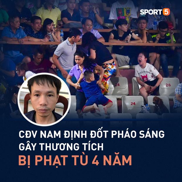 CĐV Nam Định bị phạt tù 4 năm sau vụ bắn pháo hiệu khiến fan nữ bị thương nặng ở sân Hàng Đẫy - Ảnh 1.