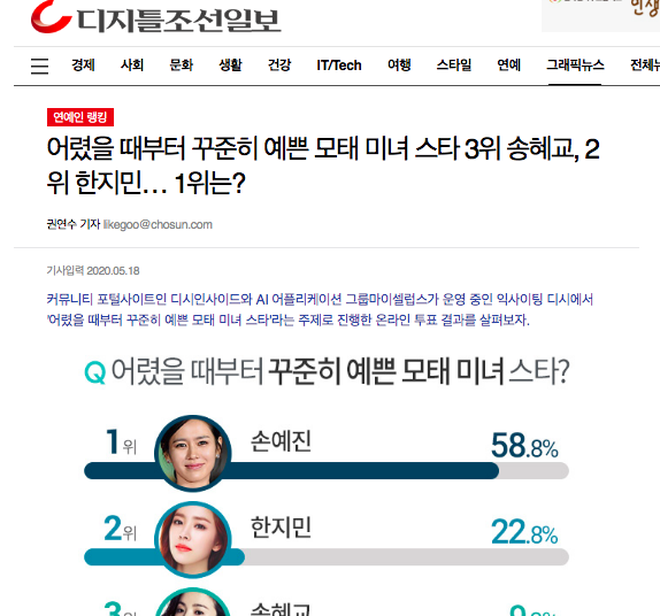 BXH nhan sắc mới gây xôn xao: Tình tin đồn của Hyun Bin vượt mặt Song Hye Kyo, tranh cãi vị trí của dàn nữ thần - Ảnh 2.