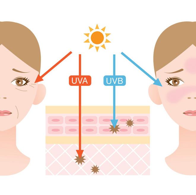 Nắng nóng khiến chỉ số tia cực tím ở Hà Nội tăng báo động đỏ: Đâu là khung giờ bạn không nên ra đường? - Ảnh 2.