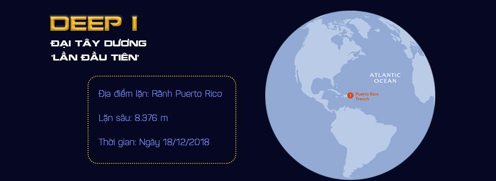 Tiên tri của cố tổng thống Mỹ và kỷ lục vừa gây chấn động thế giới: Một chút sơ sẩy, quả cầu Titan 48 triệu USD sẽ nổ tung - Ảnh 14.