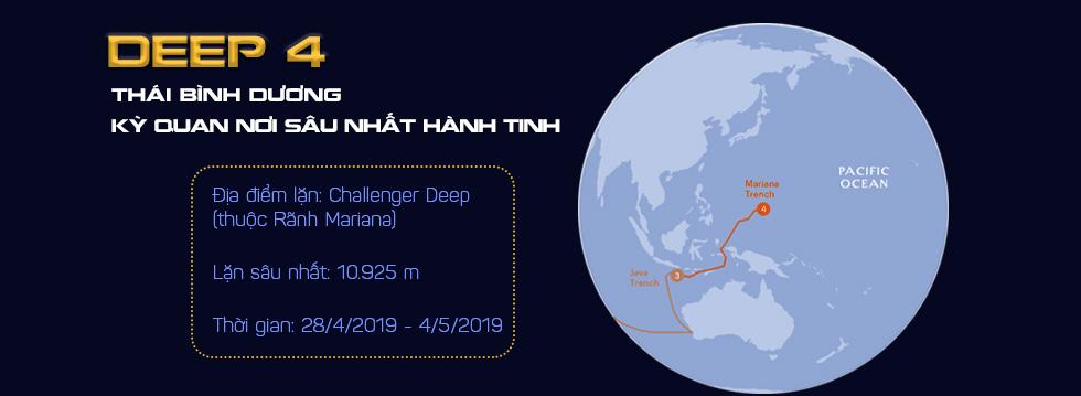 Tiên tri của cố tổng thống Mỹ và kỷ lục vừa gây chấn động thế giới: Một chút sơ sẩy, quả cầu Titan 48 triệu USD sẽ nổ tung - Ảnh 20.