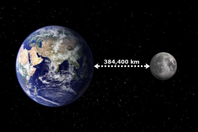 Một năm Mặt Trăng có đúng 12 ngày, ngày đầu tiên tên là Armstrong - vì sao? - Ảnh 1.