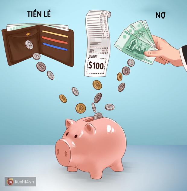 11 tip giúp bạn quản lý chi tiêu và tiết kiệm, áp dụng ngay là sẽ không còn than: Tiền đi đâu hết rồi? - Ảnh 8.