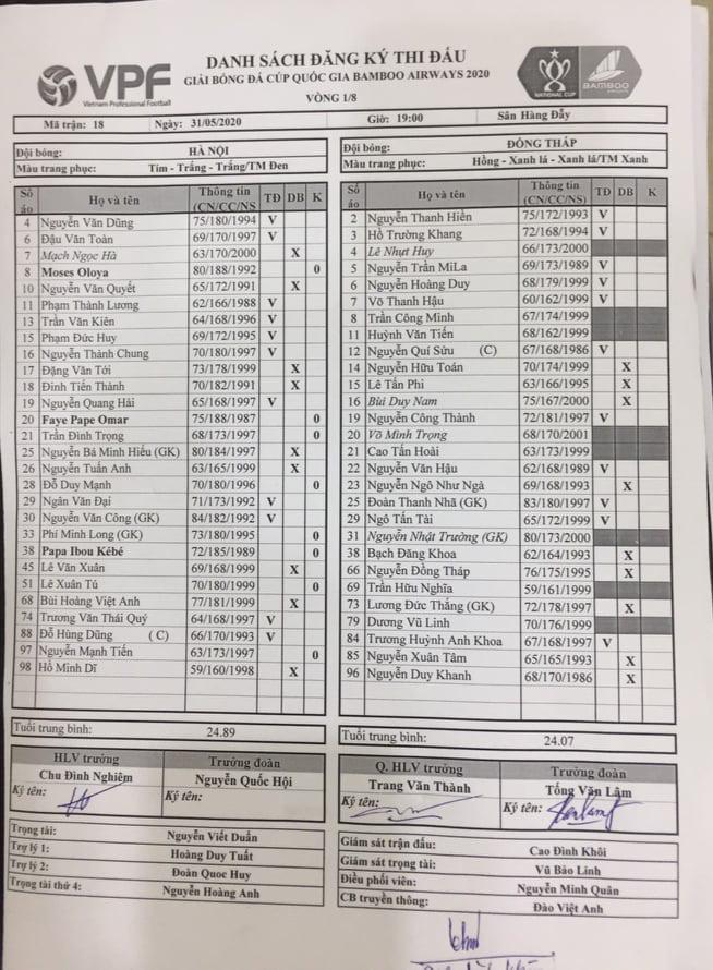 KẾT THÚC cúp QG 2020 Hà Nội 3-0 Đồng Tháp: Trận cầu phung phí của Quang Hải và đồng đội - Ảnh 1.
