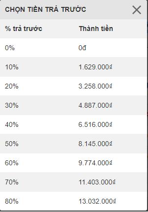 Cứ ngỡ mua hàng trả góp theo hình thức xét duyệt hồ sơ lãi suất là 0%, nhiều người ngã ngửa vì phát hiện chỉ là lời đãi bôi - Ảnh 3.