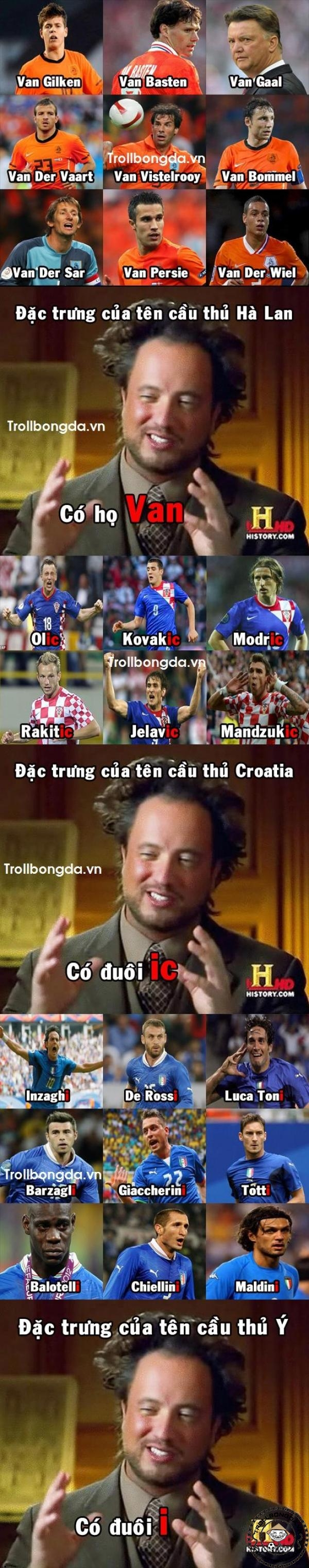 Hà Lan = Van. Croatia = ic. Italia = i