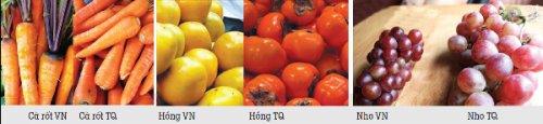 """""""Bí kíp"""" nhận diện hoa quả Trung Quốc bà nội trợ cần biết"""