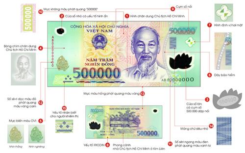 Cục trưởng Cụ Phát hành và Kho quỹ quyết định loại khóa an toàn và việc cài đặt khóa an toàn cho từng mẫu tiền
