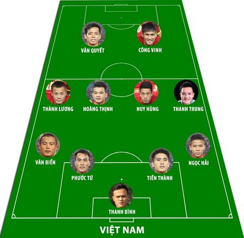 Bộ khung đội hình đội tuyển Việt Nam