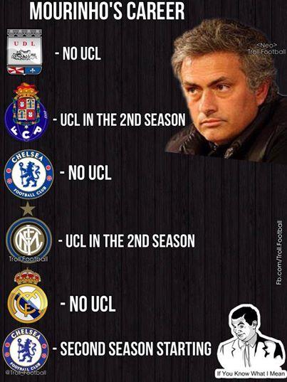 Mừng đi fan Chelsea