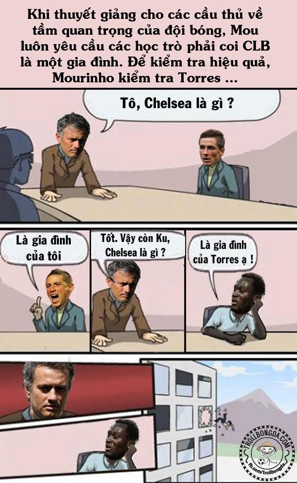 Ra đây là lí do Lukaku bị đuổi khỏi Chelsea