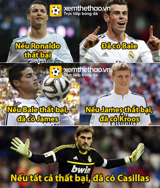 Casillas sẽ ở lại Real chứ anh?