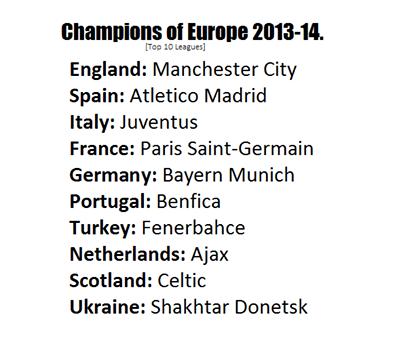 Kết quả các giải đấu lớn ở châu Âu mùa 2013/14