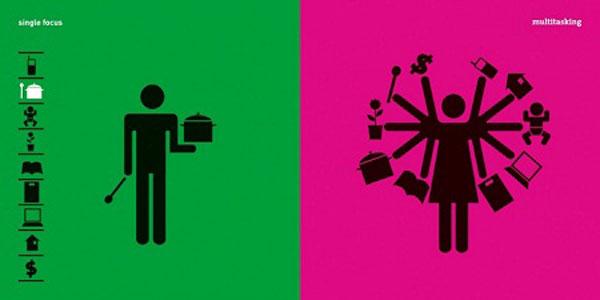 Bộ tranh hài hước về sự khác nhau giữa nam giới và nữ giới 7